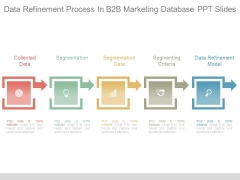 Data Refinement Process In B2b Marketing Database Ppt Slides