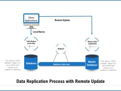 Data Replication Process With Remote Update Ppt PowerPoint Presentation Outline Good PDF