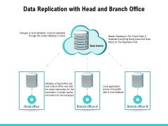 Data Replication With Head And Branch Office Ppt PowerPoint Presentation Pictures Sample PDF