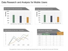 Data Research And Analysis For Mobile Users Ppt PowerPoint Presentation Icon Inspiration
