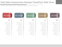 Data Sales Assessments Example Powerpoint Slide Show