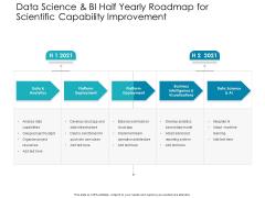 Data Science And BI Half Yearly Roadmap For Scientific Capability Improvement Brochure