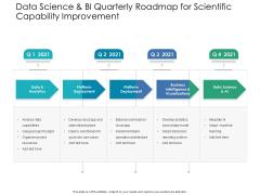 Data Science And BI Quarterly Roadmap For Scientific Capability Improvement Icons