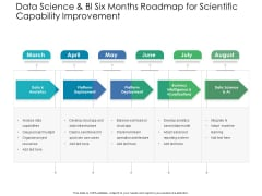 Data Science And BI Six Months Roadmap For Scientific Capability Improvement Graphics