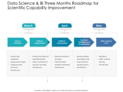 Data Science And BI Three Months Roadmap For Scientific Capability Improvement Icons