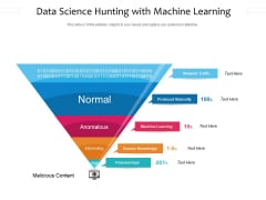 Data Science Hunting With Machine Learning Ppt PowerPoint Presentation Gallery Elements PDF