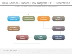 Data Science Process Flow Diagram Ppt Presentation