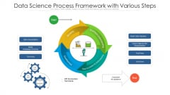 Data Science Process Framework With Various Steps Ppt PowerPoint Presentation Gallery Demonstration PDF