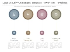 Data Security Challenges Template Powerpoint Templates