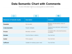 Data Semantic Chart With Comments Ppt PowerPoint Presentation Gallery Aids PDF