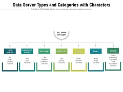 Data Server Types And Categories With Characters Ppt PowerPoint Presentation File Inspiration PDF