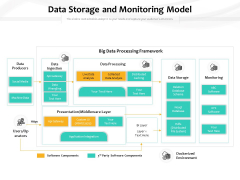 Data Storage And Monitoring Model Ppt PowerPoint Presentation Summary Information PDF
