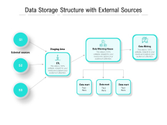 Data Storage Structure With External Sources Ppt PowerPoint Presentation File Format PDF