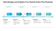 Data Strategy And Analytics Four Quarter Action Plan Roadmap Slides