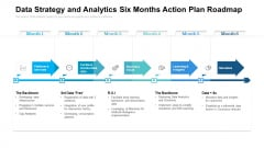 Data Strategy And Analytics Six Months Action Plan Roadmap Formats