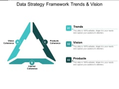 Data Strategy Framework Trends And Vision Ppt PowerPoint Presentation Portfolio Graphics Design