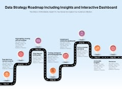 Data Strategy Roadmap Including Insights And Interactive Dashboard Ppt PowerPoint Presentation File Elements PDF