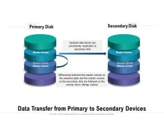 Data Transfer From Primary To Secondary Devices Ppt PowerPoint Presentation Portfolio Display PDF