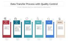 Data Transfer Process With Quality Control Ppt PowerPoint Presentation File Demonstration PDF