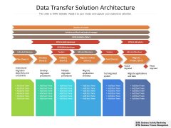 Data Transfer Solution Architecture Ppt PowerPoint Presentation File Graphics Download PDF