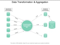 Data Transformation And Aggregation Ppt PowerPoint Presentation Model Ideas