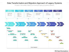 Data Transformation And Migration Approach Of Legacy Systems Ppt PowerPoint Presentation File Gridlines PDF