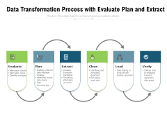 Data Transformation Process With Evaluate Plan And Extract Ppt PowerPoint Presentation File Grid PDF