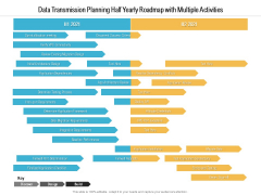 Data Transmission Planning Half Yearly Roadmap With Multiple Activities Sample