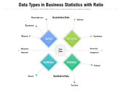 Data Types In Business Statistics With Ratio Ppt PowerPoint Presentation File Shapes PDF