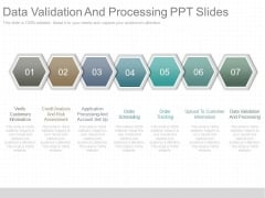 Data Validation And Processing Ppt Slides