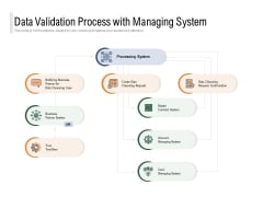 Data Validation Process With Managing System Ppt PowerPoint Presentation Ideas Backgrounds PDF
