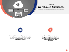 Data Warehouse Appliances Ppt PowerPoint Presentation Professional Graphics