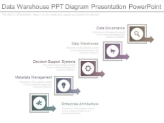 Data Warehouse Ppt Diagram Presentation Powerpoint