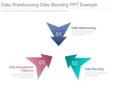 Data Warehousing Data Blending Ppt Example