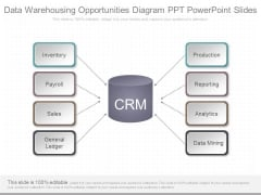 Data Warehousing Opportunities Diagram Ppt Powerpoint Slides