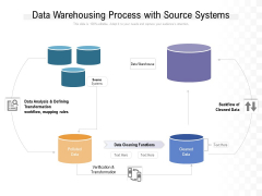 Data Warehousing Process With Source Systems Ppt Summary Skills PDF