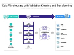 Data Warehousing With Validation Cleaning And Transforming Ppt PowerPoint Presentation Professional Visuals