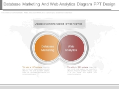 Database Marketing And Web Analytics Diagram Ppt Design