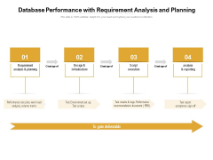 Database Performance With Requirement Analysis And Planning Ppt PowerPoint Presentation Infographics Samples PDF