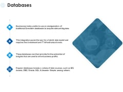 Databases Ppt PowerPoint Presentation Summary Objects