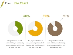Daunt Pie Chart Ppt PowerPoint Presentation Show Gallery