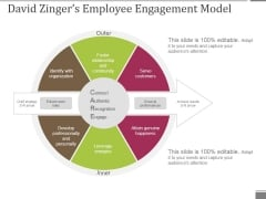 David Zingers Employee Engagement Model Ppt PowerPoint Presentation Ideas Information