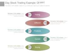 Day Stock Trading Example Of Ppt
