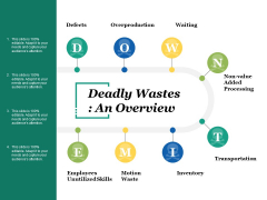 Deadly Wastes An Overview Ppt PowerPoint Presentation File Samples