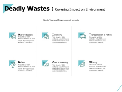 Deadly Wastes Covering Impact On Environment Ppt PowerPoint Presentation Ideas Icons