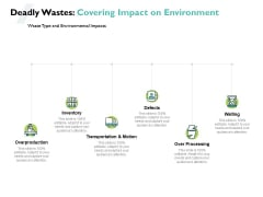 Deadly Wastes Covering Impact On Environment Ppt PowerPoint Presentation Infographics Slide Portrait