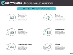 Deadly Wastes Covering Impact On Environment Ppt PowerPoint Presentation Model