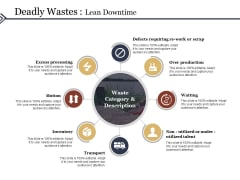 Deadly Wastes Lean Downtime Ppt PowerPoint Presentation File Themes