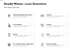 Deadly Wastes Lean Downtime Ppt PowerPoint Presentation Summary Templates