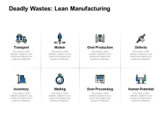 Deadly Wastes Lean Manufacturing Ppt PowerPoint Presentation Layouts Mockup
